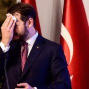 Crisi economica della Turchia.