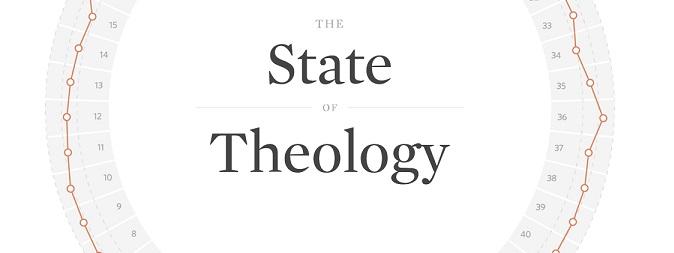 stato della teologia